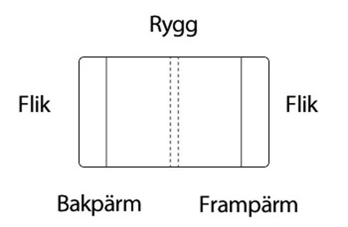 pyssel-och-recept_10-03-15_Varfint-i-rummet-sa-gor-du_9
